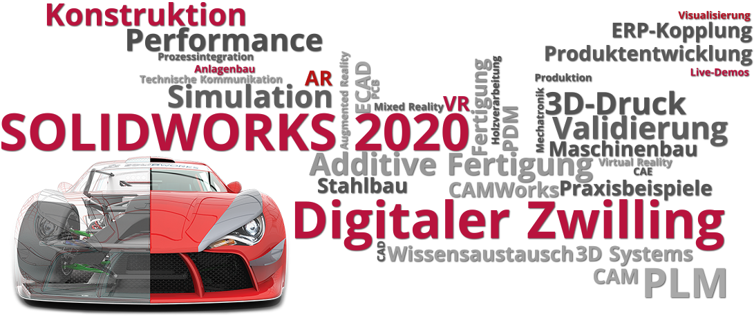 Wordcloud SOLIDWORKS 2020 Digitaler Zwilling