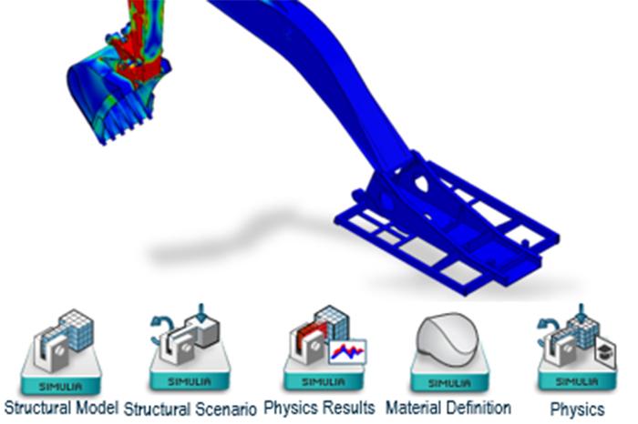 3DEXPERIENCE Simulation Paket 4